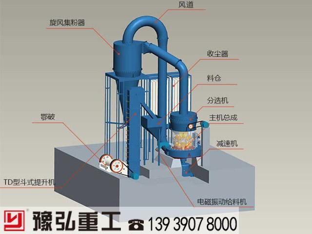 高岭土磨粉机结构图